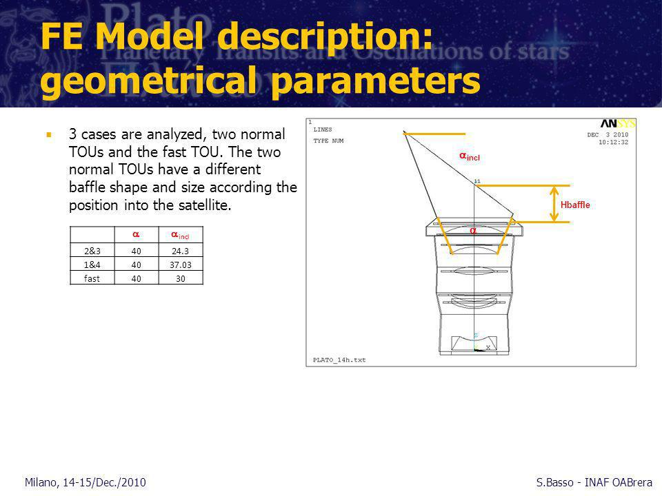 FE Model description: geometrical parameters 3 cases are analyzed, two normal TOUs and the fast TOU.