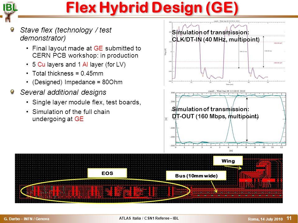 ATLAS Italia / CSN1 Referee – IBL G. Darbo – INFN / Genova Roma, 14 July 2010 11 Flex Hybrid Design (GE) Stave flex (technology / test demonstrator) F