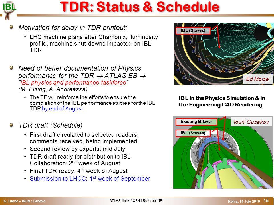 ATLAS Italia / CSN1 Referee – IBL G. Darbo – INFN / Genova Roma, 14 July 2010 15 TDR: Status & Schedule Motivation for delay in TDR printout: LHC mach