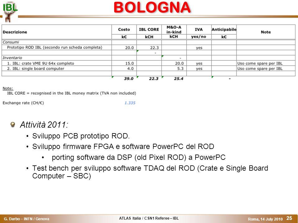 ATLAS Italia / CSN1 Referee – IBL G. Darbo – INFN / Genova Roma, 14 July 2010 25 BOLOGNA Attività 2011: Sviluppo PCB prototipo ROD. Sviluppo firmware