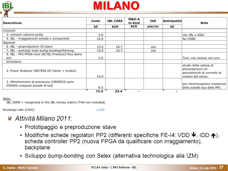 ATLAS Italia / CSN1 Referee – IBL G. Darbo – INFN / Genova Roma, 14 July 2010 27 MILANO Attività Milano 2011: Prototipaggio e preproduzione stave Modi