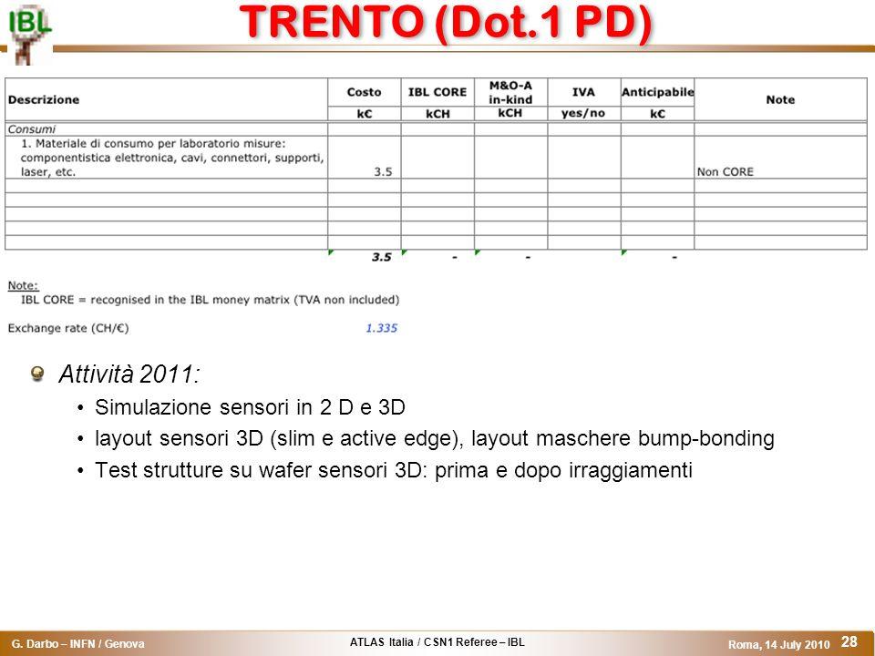 ATLAS Italia / CSN1 Referee – IBL G. Darbo – INFN / Genova Roma, 14 July 2010 28 TRENTO (Dot.1 PD) Attività 2011: Simulazione sensori in 2 D e 3D layo