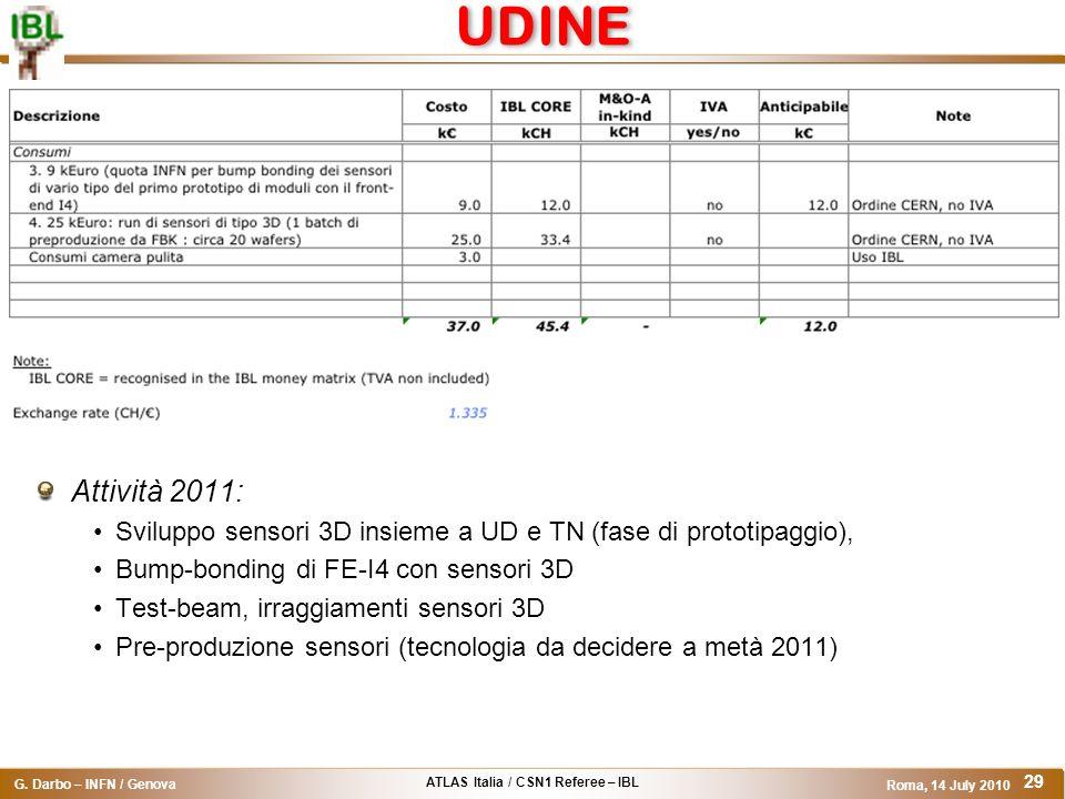 ATLAS Italia / CSN1 Referee – IBL G. Darbo – INFN / Genova Roma, 14 July 2010 29 UDINE Attività 2011: Sviluppo sensori 3D insieme a UD e TN (fase di p