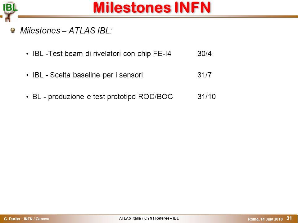 ATLAS Italia / CSN1 Referee – IBL G. Darbo – INFN / Genova Roma, 14 July 2010 31 Milestones INFN Milestones – ATLAS IBL: IBL -Test beam di rivelatori