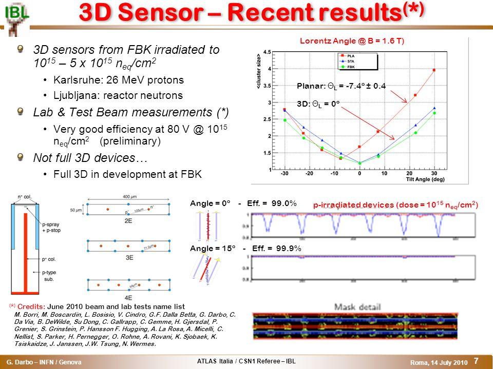 ATLAS Italia / CSN1 Referee – IBL G. Darbo – INFN / Genova Roma, 14 July 2010 7 3D Sensor – Recent results ( * ) 3D sensors from FBK irradiated to 10