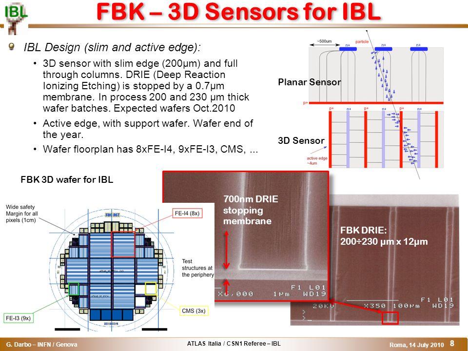 ATLAS Italia / CSN1 Referee – IBL G. Darbo – INFN / Genova Roma, 14 July 2010 8 FBK – 3D Sensors for IBL IBL Design (slim and active edge): 3D sensor