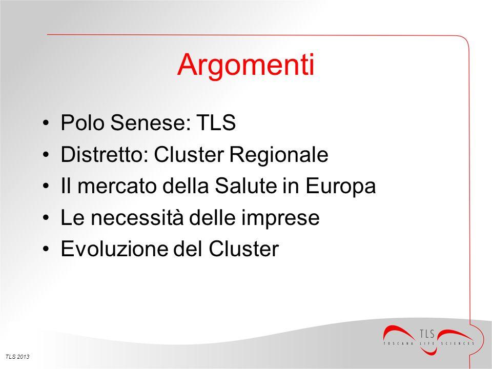 Argomenti Polo Senese: TLS Distretto: Cluster Regionale Il mercato della Salute in Europa Le necessità delle imprese Evoluzione del Cluster TLS 2013
