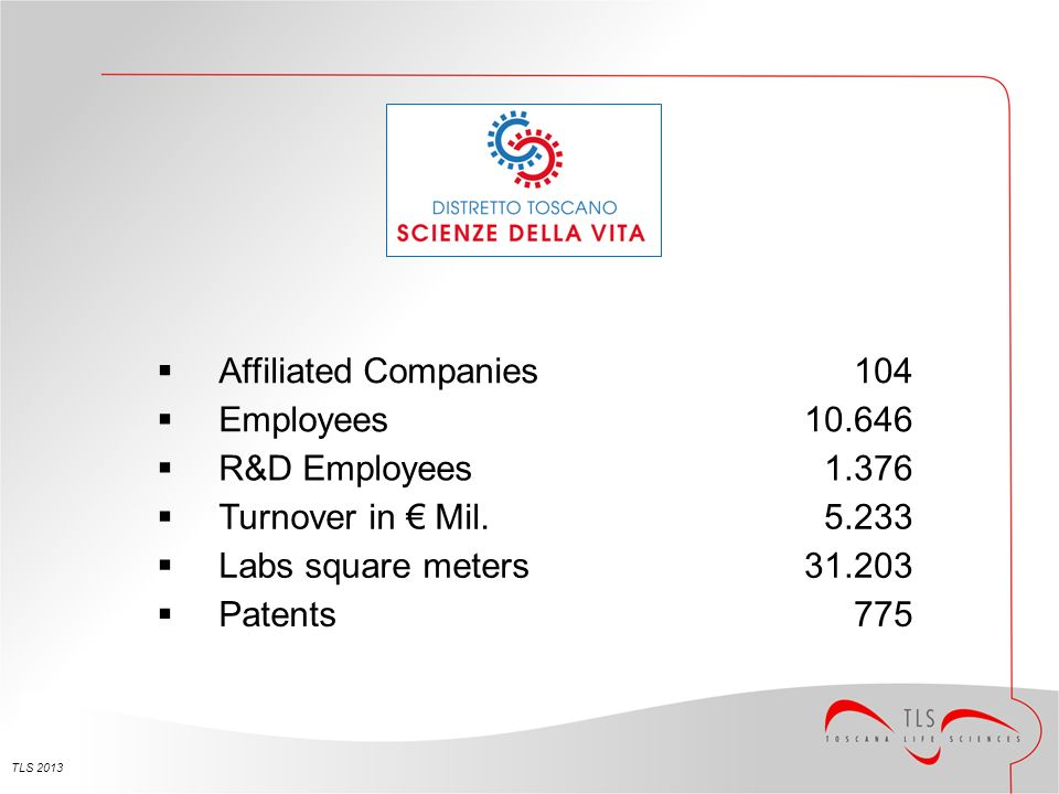 TLS 2013 Affiliated Companies104 Employees10.646 R&D Employees1.376 Turnover in Mil.5.233 Labs square meters31.203 Patents775
