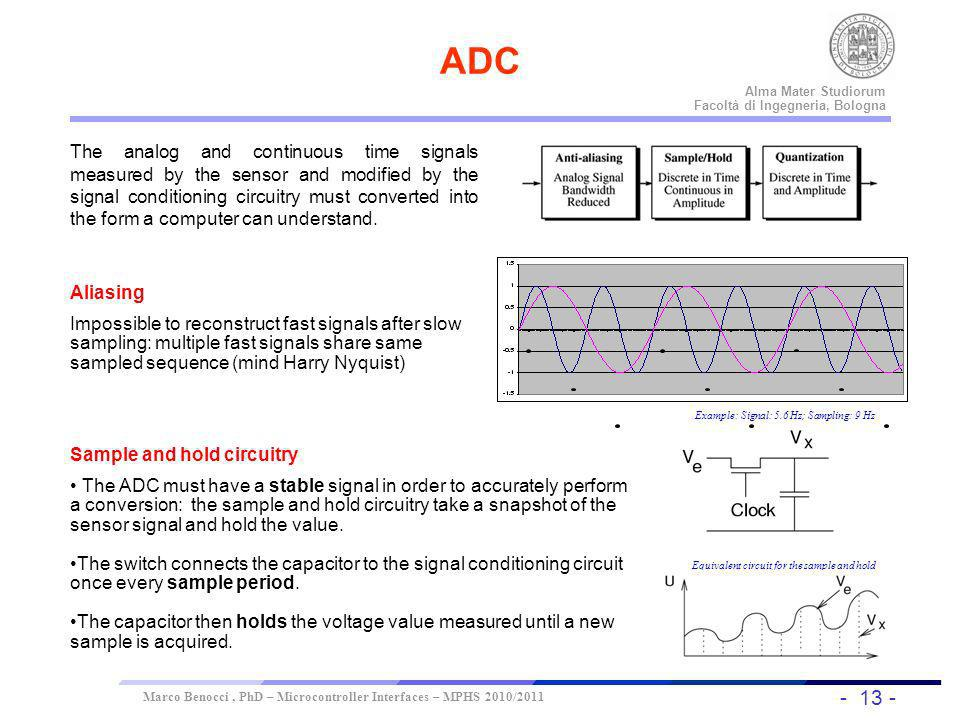- 13 - Universität Dortmund Alma Mater Studiorum Facoltà di Ingegneria, Bologna Marco Benocci, PhD – Microcontroller Interfaces – MPHS 2010/2011 ADC T