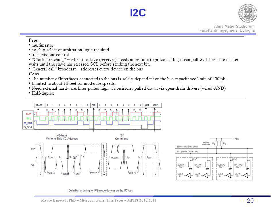 - 20 - Universität Dortmund Alma Mater Studiorum Facoltà di Ingegneria, Bologna Marco Benocci, PhD – Microcontroller Interfaces – MPHS 2010/2011 A. En