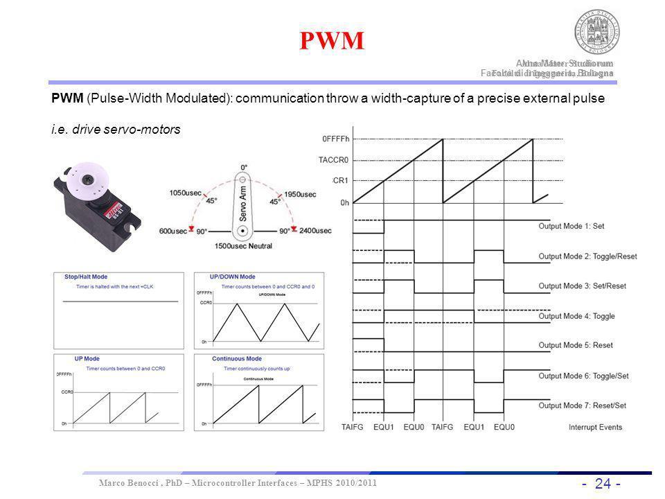 - 24 - Universität Dortmund Alma Mater Studiorum Facoltà di Ingegneria, Bologna Marco Benocci, PhD – Microcontroller Interfaces – MPHS 2010/2011 PWM (