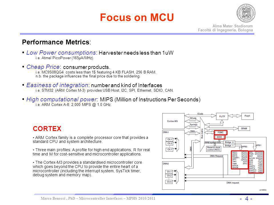 - 4 - Universität Dortmund Alma Mater Studiorum Facoltà di Ingegneria, Bologna Marco Benocci, PhD – Microcontroller Interfaces – MPHS 2010/2011 Focus