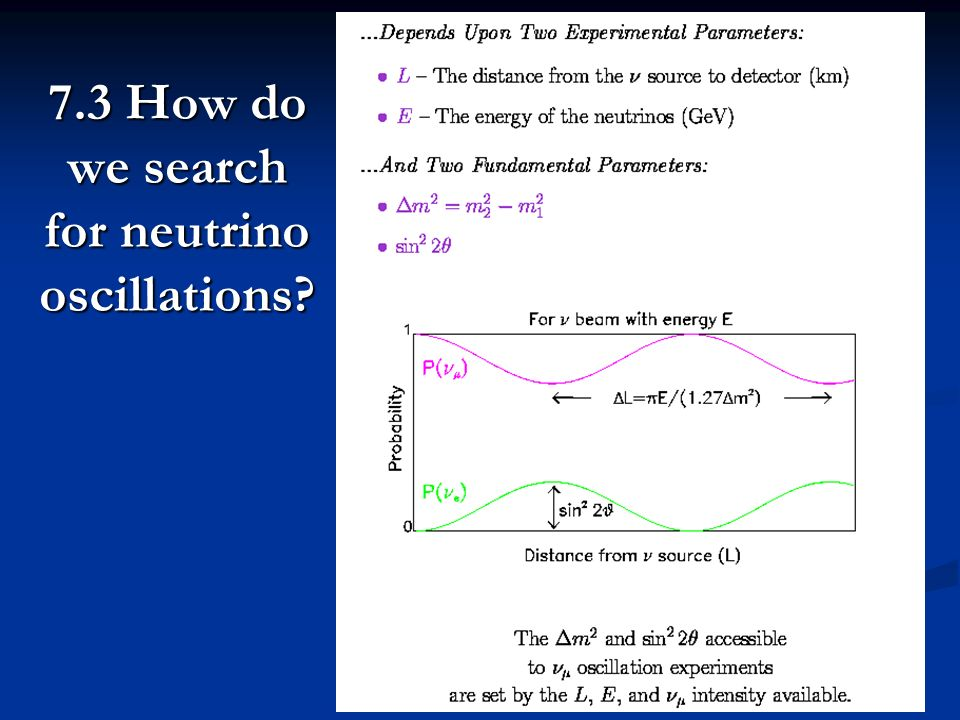 7.3 How do we search for neutrino oscillations