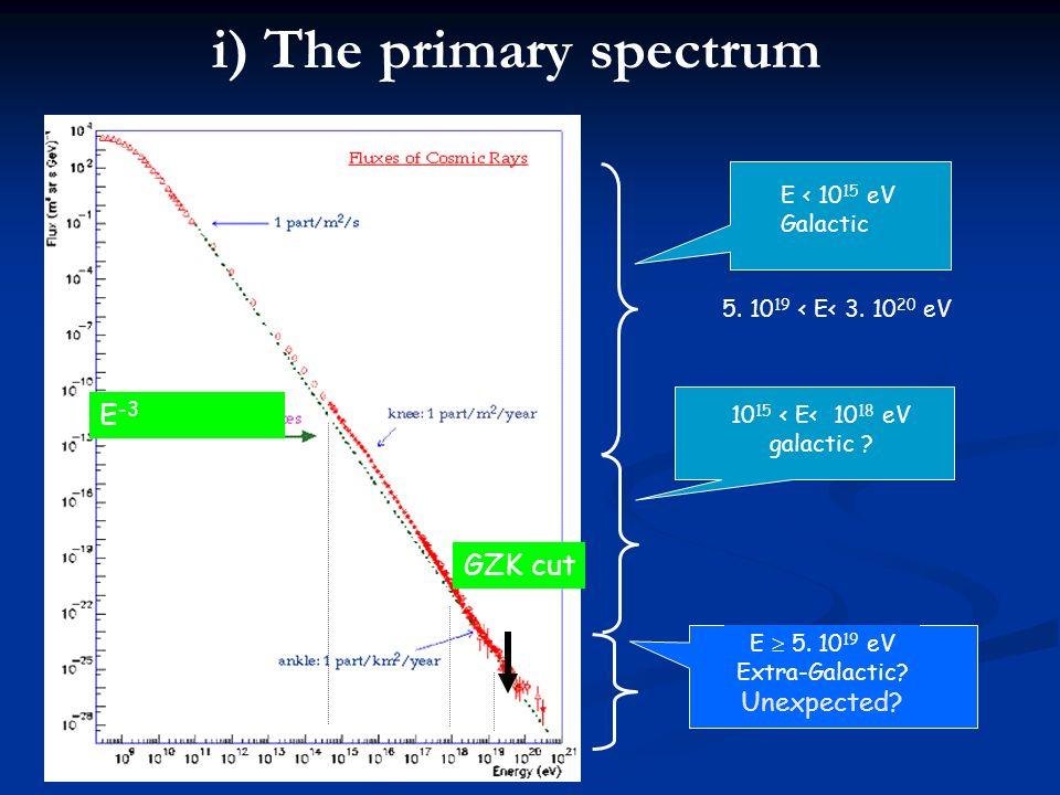 E -3 spectrum GZK cut 10 15 < E< 10 18 eV galactic .