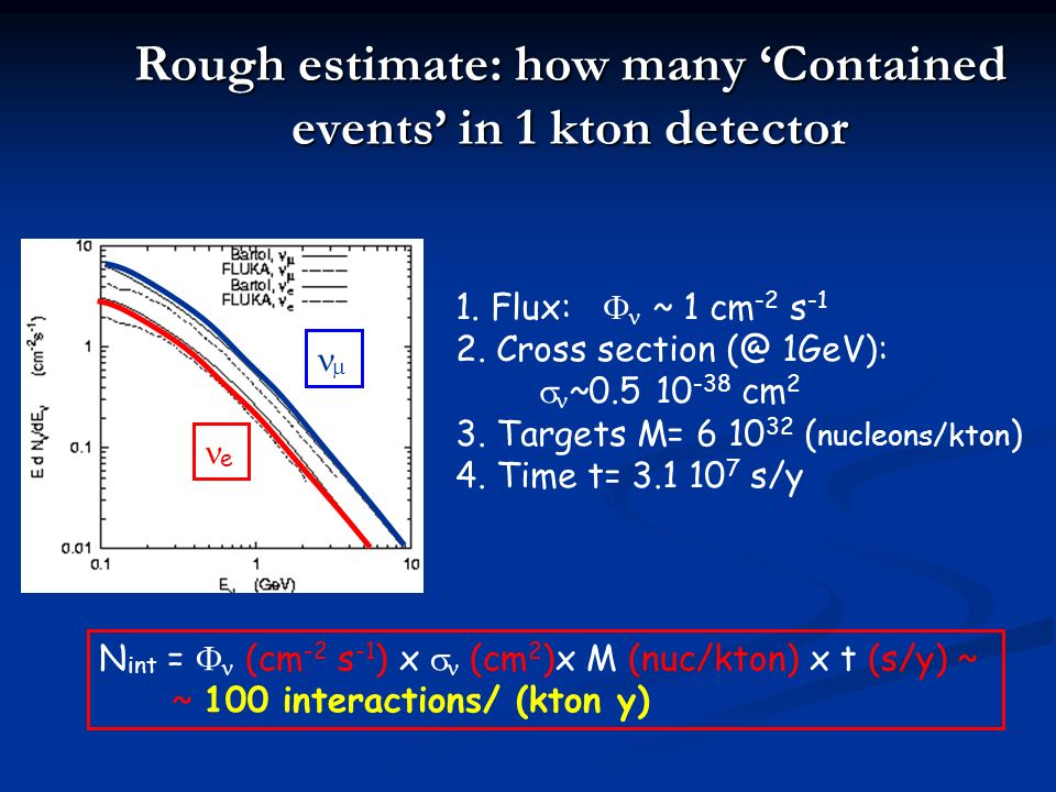 Rough estimate: how many Contained events in 1 kton detector 1.