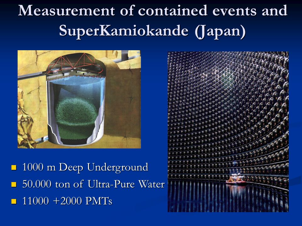 Measurement of contained events and SuperKamiokande (Japan) 1000 m Deep Underground 1000 m Deep Underground 50.000 ton of Ultra-Pure Water 50.000 ton of Ultra-Pure Water 11000 +2000 PMTs 11000 +2000 PMTs