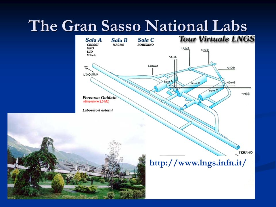 The Gran Sasso National Labs http://www.lngs.infn.it/