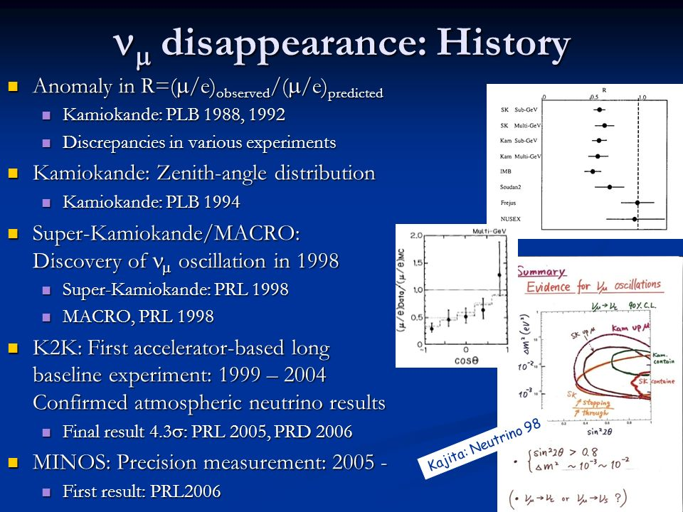 disappearance: History disappearance: History Anomaly in R=( /e) observed /( /e) predicted Anomaly in R=( /e) observed /( /e) predicted Kamiokande: PLB 1988, 1992 Kamiokande: PLB 1988, 1992 Discrepancies in various experiments Discrepancies in various experiments Kamiokande: Zenith-angle distribution Kamiokande: Zenith-angle distribution Kamiokande: PLB 1994 Kamiokande: PLB 1994 Super-Kamiokande/MACRO: Discovery of oscillation in 1998 Super-Kamiokande/MACRO: Discovery of oscillation in 1998 Super-Kamiokande: PRL 1998 Super-Kamiokande: PRL 1998 MACRO, PRL 1998 MACRO, PRL 1998 K2K: First accelerator-based long baseline experiment: 1999 – 2004 Confirmed atmospheric neutrino results K2K: First accelerator-based long baseline experiment: 1999 – 2004 Confirmed atmospheric neutrino results Final result 4.3 : PRL 2005, PRD 2006 Final result 4.3 : PRL 2005, PRD 2006 MINOS: Precision measurement: 2005 - MINOS: Precision measurement: 2005 - First result: PRL2006 First result: PRL2006 Kajita: Neutrino 98