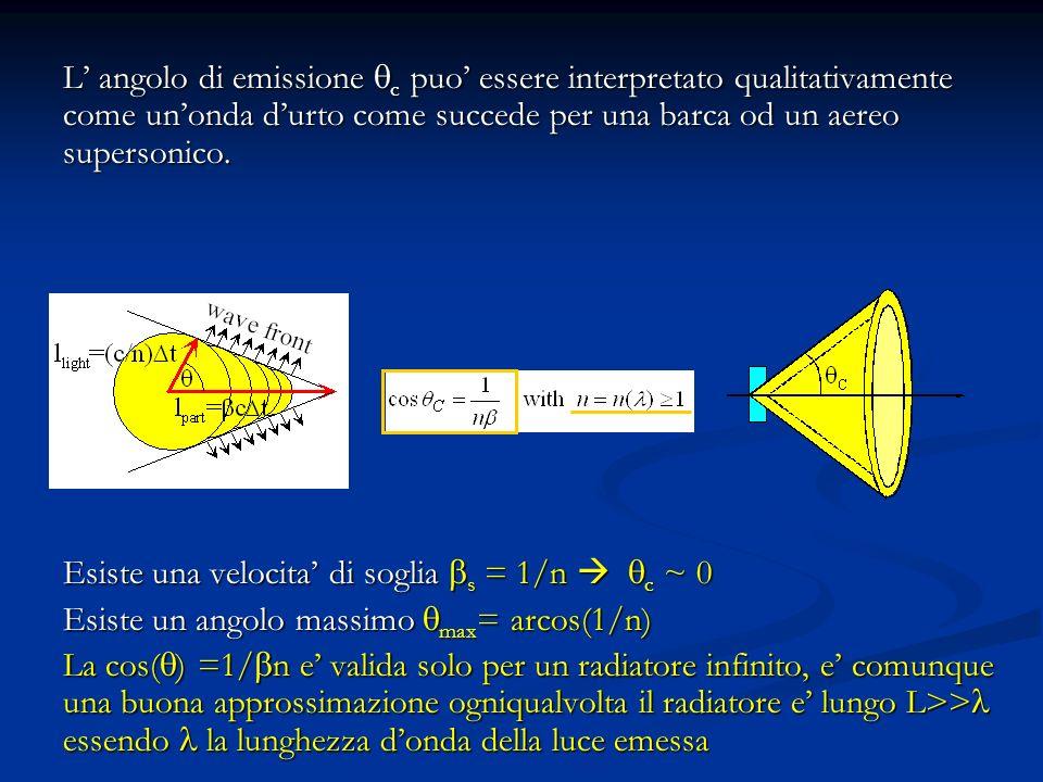 L angolo di emissione c puo essere interpretato qualitativamente come unonda durto come succede per una barca od un aereo supersonico.