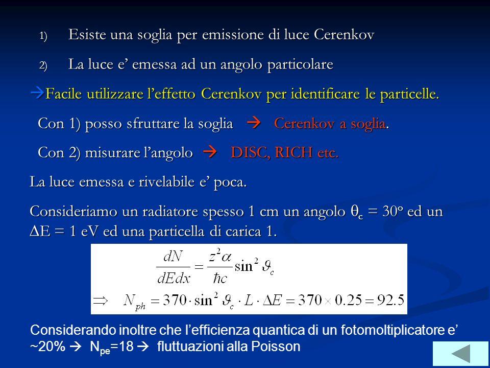 1) Esiste una soglia per emissione di luce Cerenkov 2) La luce e emessa ad un angolo particolare Facile utilizzare leffetto Cerenkov per identificare le particelle.
