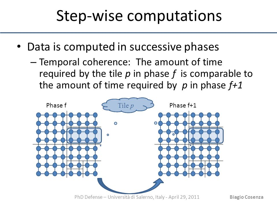 PhD Defense – Università di Salerno, Italy - April 29, 2011Biagio Cosenza Step-wise computations Data is computed in successive phases – Temporal cohe