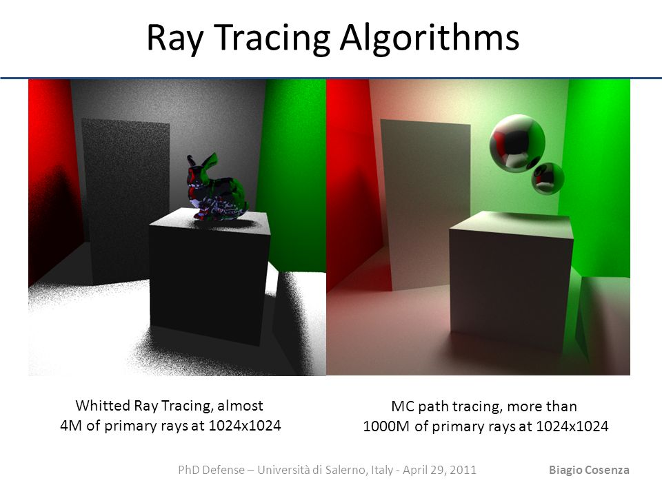 PhD Defense – Università di Salerno, Italy - April 29, 2011Biagio Cosenza Ray Tracing Algorithms Whitted Ray Tracing, almost 4M of primary rays at 102
