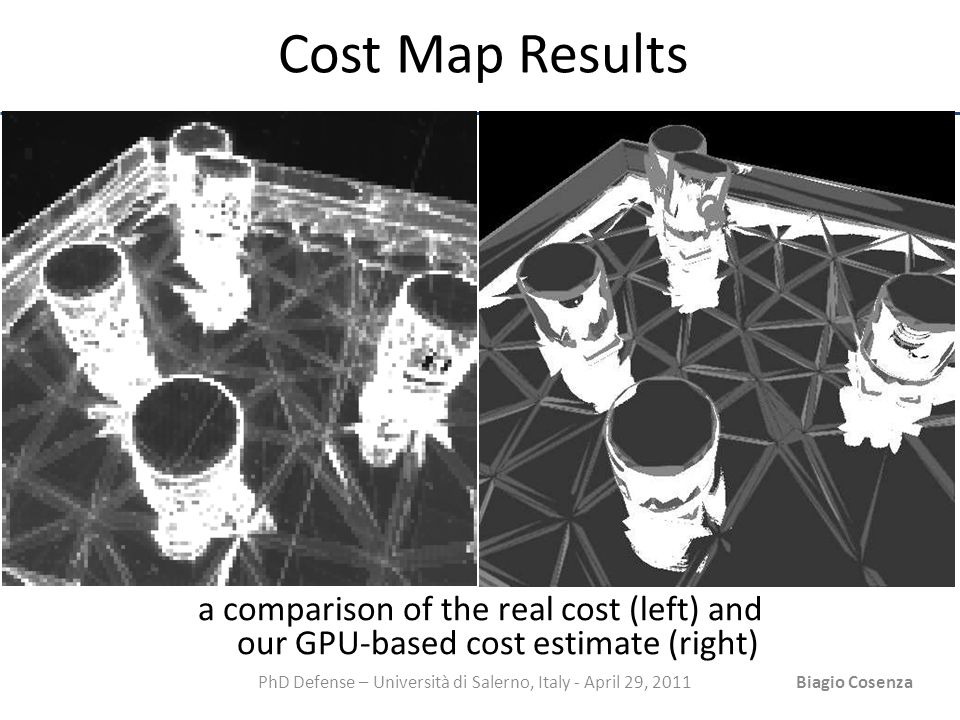 PhD Defense – Università di Salerno, Italy - April 29, 2011Biagio Cosenza Cost Map Results a comparison of the real cost (left) and our GPU-based cost