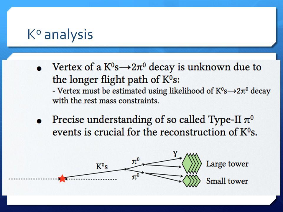 K 0 analysis