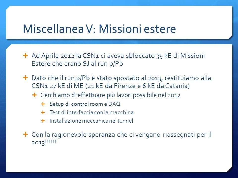 Miscellanea V: Missioni estere Ad Aprile 2012 la CSN1 ci aveva sbloccato 35 kE di Missioni Estere che erano SJ al run p/Pb Dato che il run p/Pb è stato spostato al 2013, restituiamo alla CSN1 27 kE di ME (21 kE da Firenze e 6 kE da Catania) Cerchiamo di effettuare più lavori possibile nel 2012 Setup di control room e DAQ Test di interfaccia con la macchina Installazione meccanica nel tunnel Con la ragionevole speranza che ci vengano riassegnati per il 2013!!!!!!
