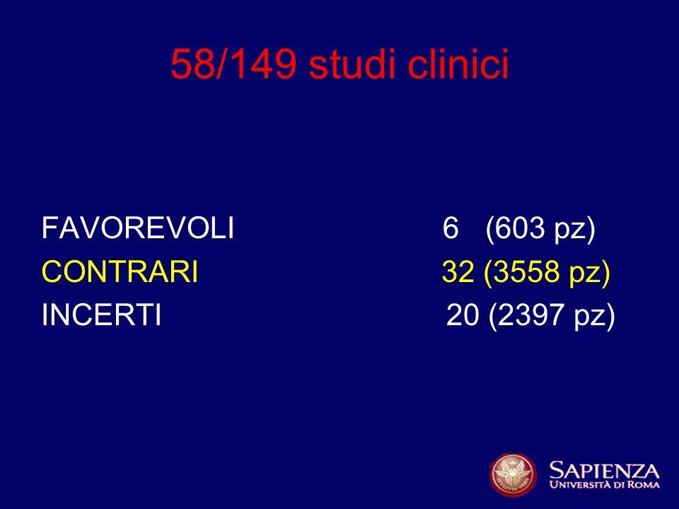 58/149 studi clinici FAVOREVOLI 6 (603 pz) CONTRARI 32 (3558 pz) INCERTI 20 (2397 pz)