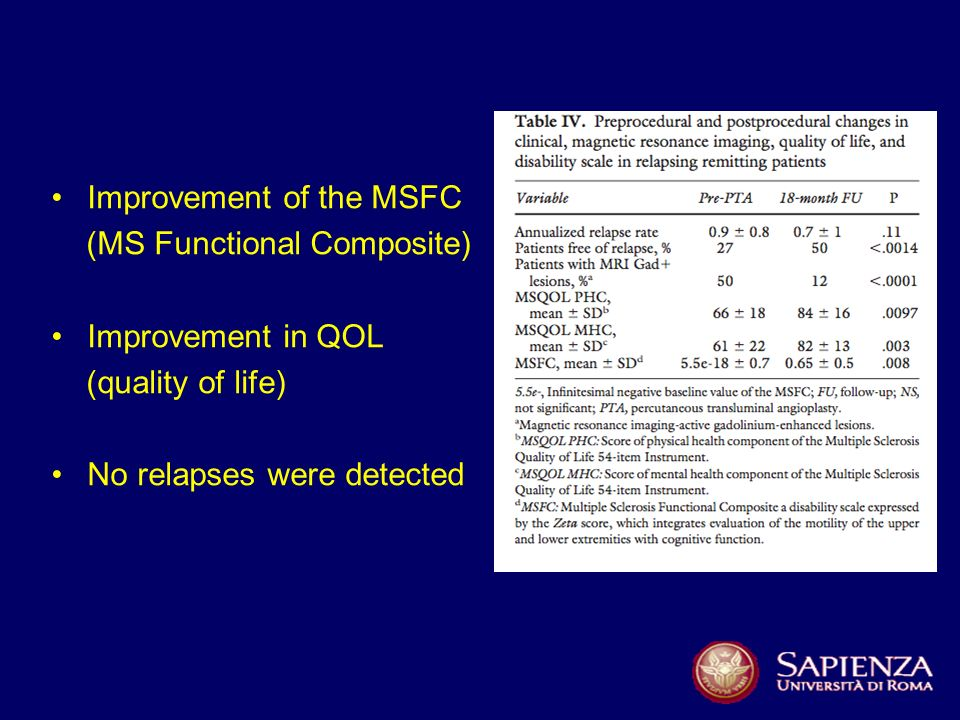 Improvement of the MSFC (MS Functional Composite) Improvement in QOL (quality of life) No relapses were detected