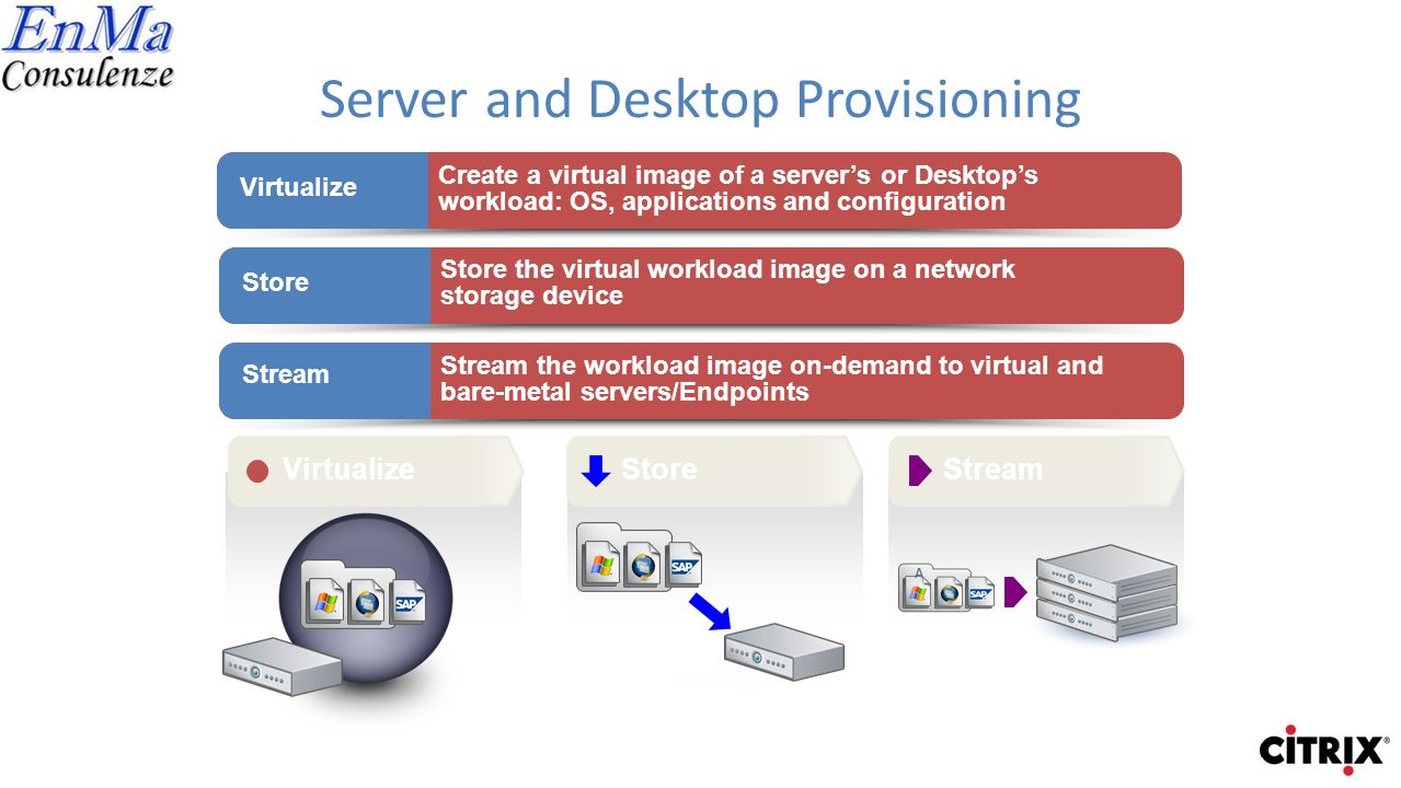 Using Citrix Provisioning Server for Desktops OS-streaming functionality, two Virtual Disks are created – one configured with the Windows XP operating system and software and one with Windows Vista and software.