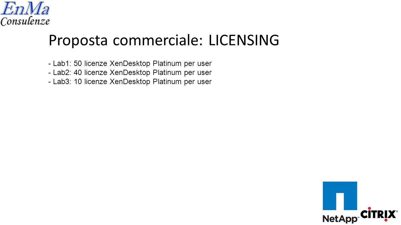 Proposta commerciale: PROVISIONING SERVERS (1) -Lab1: 50 users (licenze citrix + 1y di sw assurance)8.750,00 (subscription ~ 60$ x lic) 2 Server reali con XenSever in HA6.600,00 2 Server virtuali con Provisioning Sever 5.6SP1 -- Lab2: 40 users (licenze citrix + 1y di sw assurance)7.000,00 (subscription ~ 60$ x lic) 2 Server reali con XenSever in HA6.600,00 2 Server virtuali con Provisioning Sever 5.6SP1 -- Lab3: 10 users (licenze citrix + 1y di sw assurance)1.750,00 (subscription ~ 60$ x lic) 2 Server reali con XenSever in HA6.600,00 2 Server virtuali con XenDesktop 5