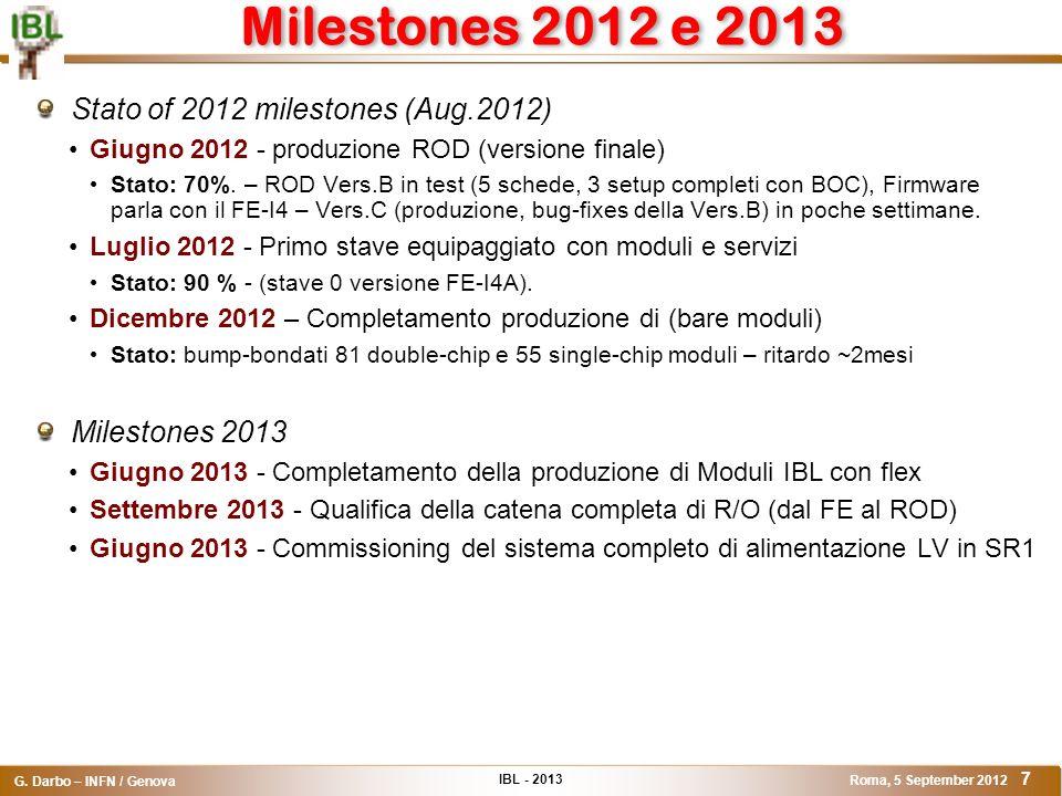 IBL - 2013 G. Darbo – INFN / Genova Roma, 5 September 2012 7 Milestones 2012 e 2013 Stato of 2012 milestones (Aug.2012) Giugno 2012 - produzione ROD (