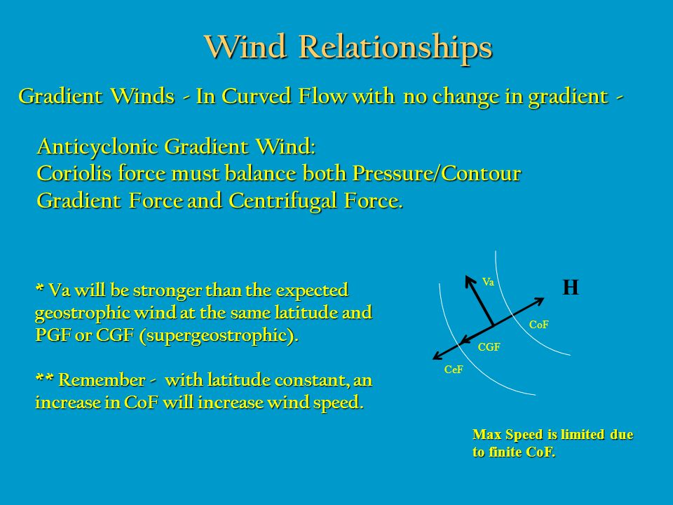 Wind Relationships Gradient Winds - In Curved Flow with no change in gradient - H CeF CGF CoF Va Max Speed is limited due to finite CoF. * Va will be
