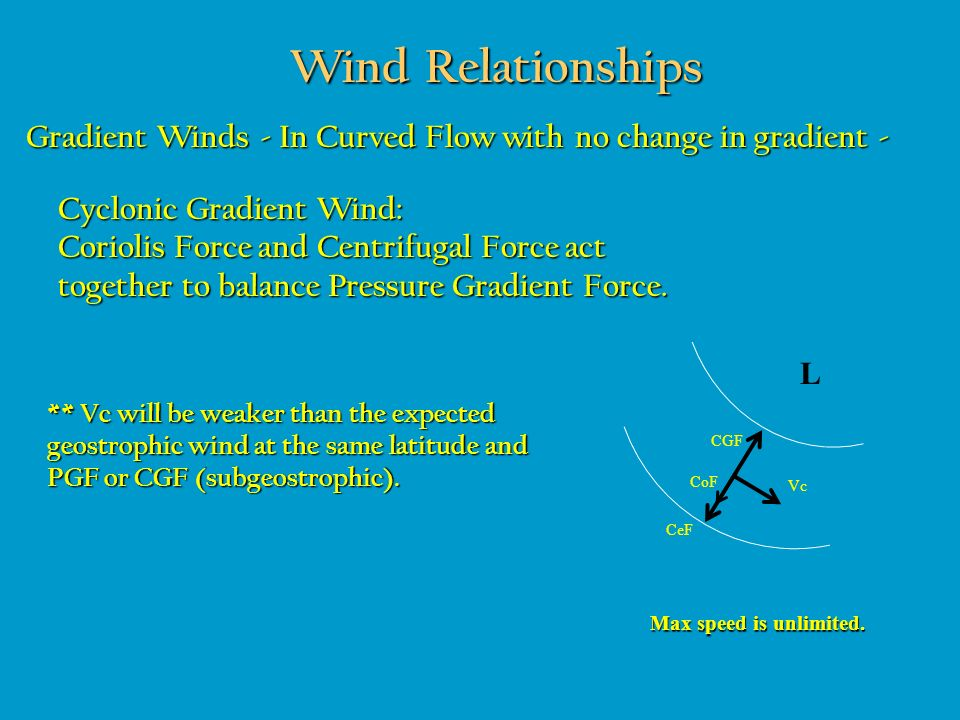 Wind Relationships Gradient Winds - In Curved Flow with no change in gradient - L CeF CoF CGF Vc Max speed is unlimited. ** Vc will be weaker than the