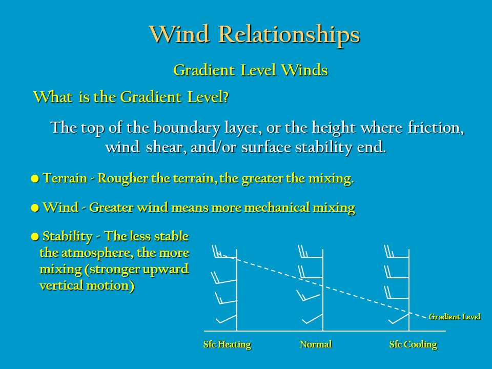 Wind Relationships Gradient Level Winds What is the Gradient Level? The top of the boundary layer, or the height where friction, wind shear, and/or su