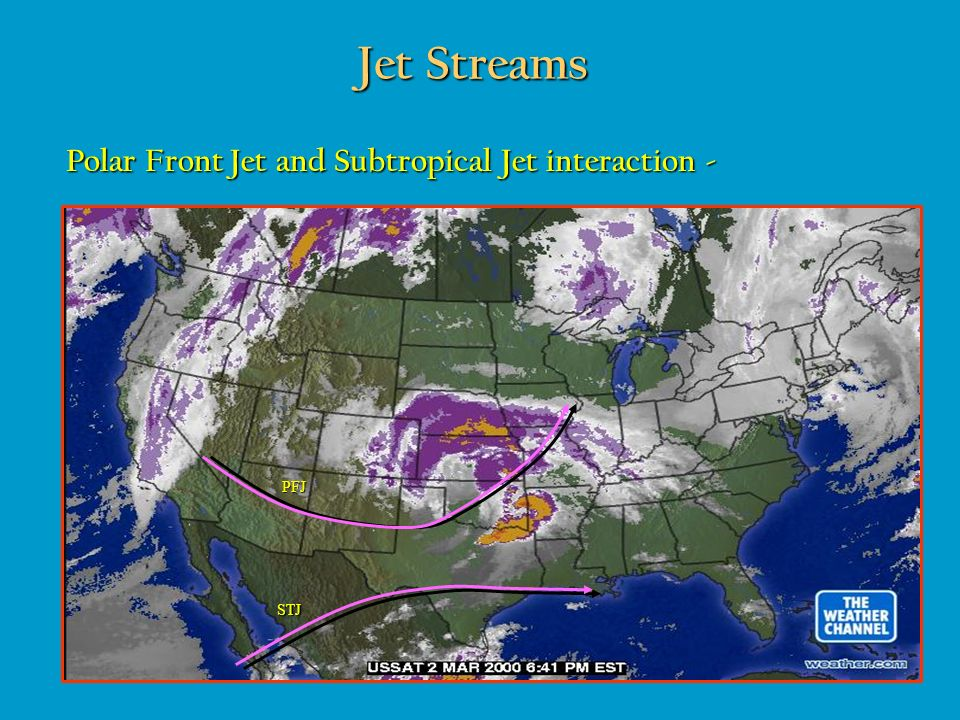 Jet Streams Polar Front Jet and Subtropical Jet interaction - PFJ STJ