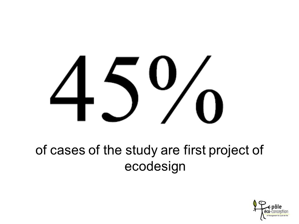 of cases of the study are first project of ecodesign