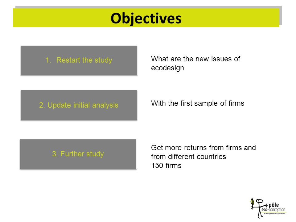 1.Restart the study 3. Further study 2. Update initial analysis Objectives What are the new issues of ecodesign With the first sample of firms Get mor