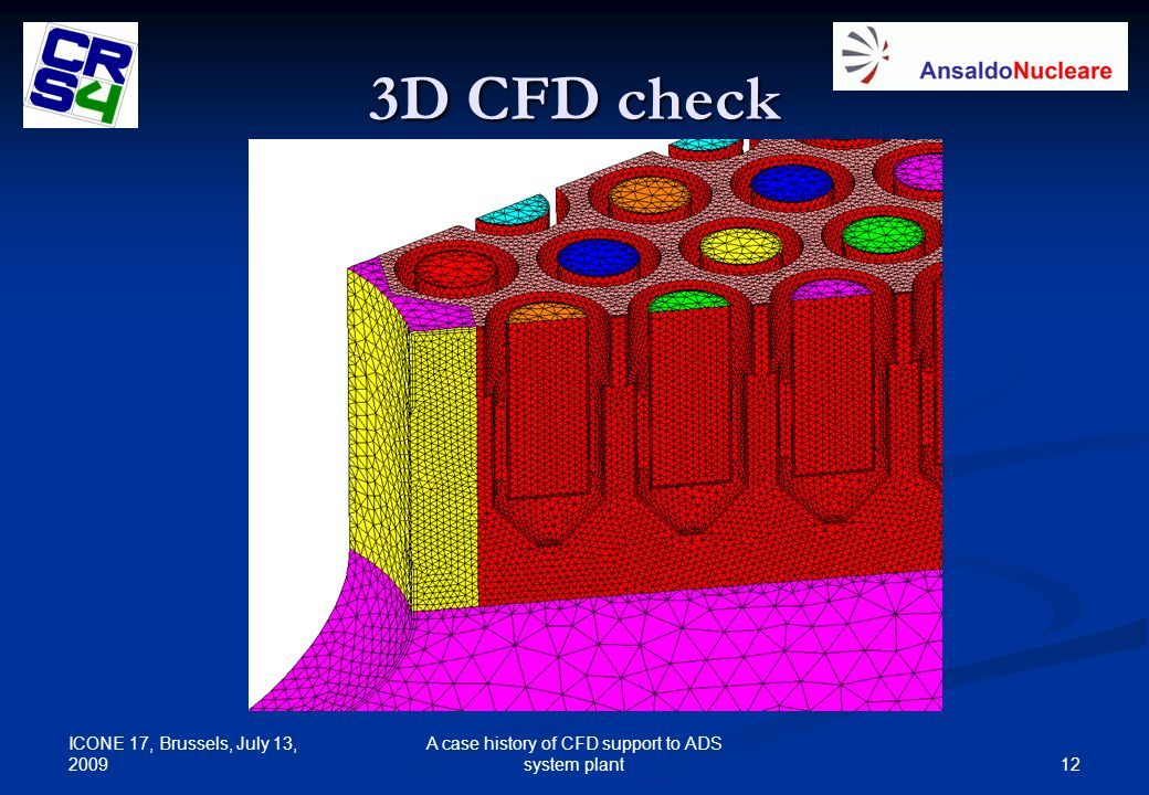 ICONE 17, Brussels, July 13, 2009 12 A case history of CFD support to ADS system plant 3D CFD check