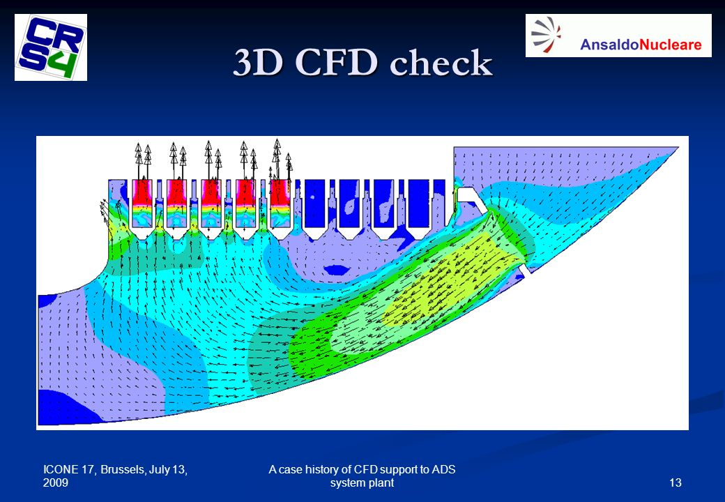 ICONE 17, Brussels, July 13, 2009 13 A case history of CFD support to ADS system plant 3D CFD check