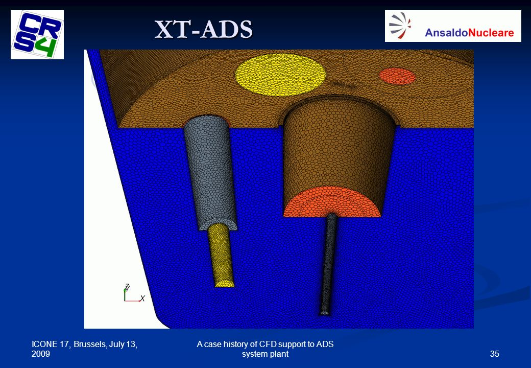ICONE 17, Brussels, July 13, 2009 35 A case history of CFD support to ADS system plant XT-ADS