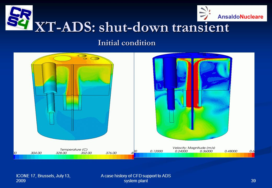 ICONE 17, Brussels, July 13, 2009 39 A case history of CFD support to ADS system plant XT-ADS: shut-down transient Initial condition