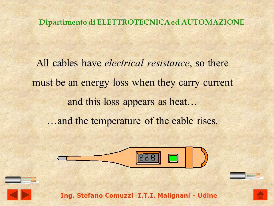 Ing. Stefano Comuzzi I.T.I. Malignani - Udine Current carrying capacity of conductors Dipartimento di ELETTROTECNICA ed AUTOMAZIONE Istituto Tecnico I