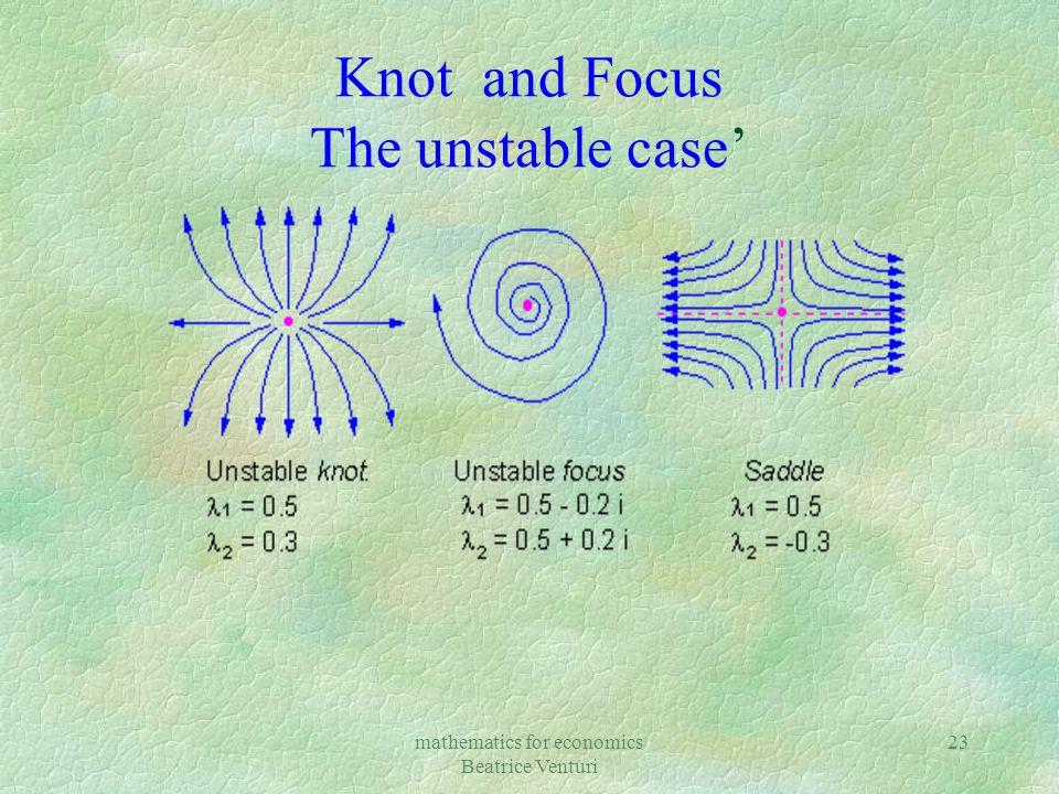mathematics for economics Beatrice Venturi 23 Knot and Focus The unstable case
