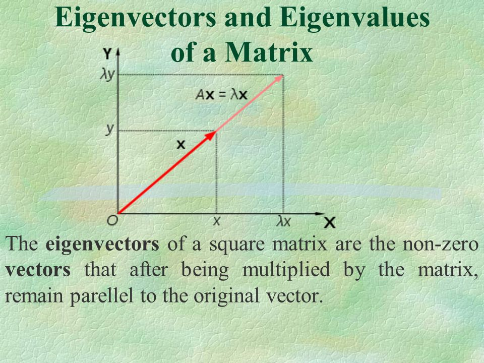 Eigenvectors and Eigenvalues of a Matrix The eigenvectors of a square matrix are the non-zero vectors that after being multiplied by the matrix, remai