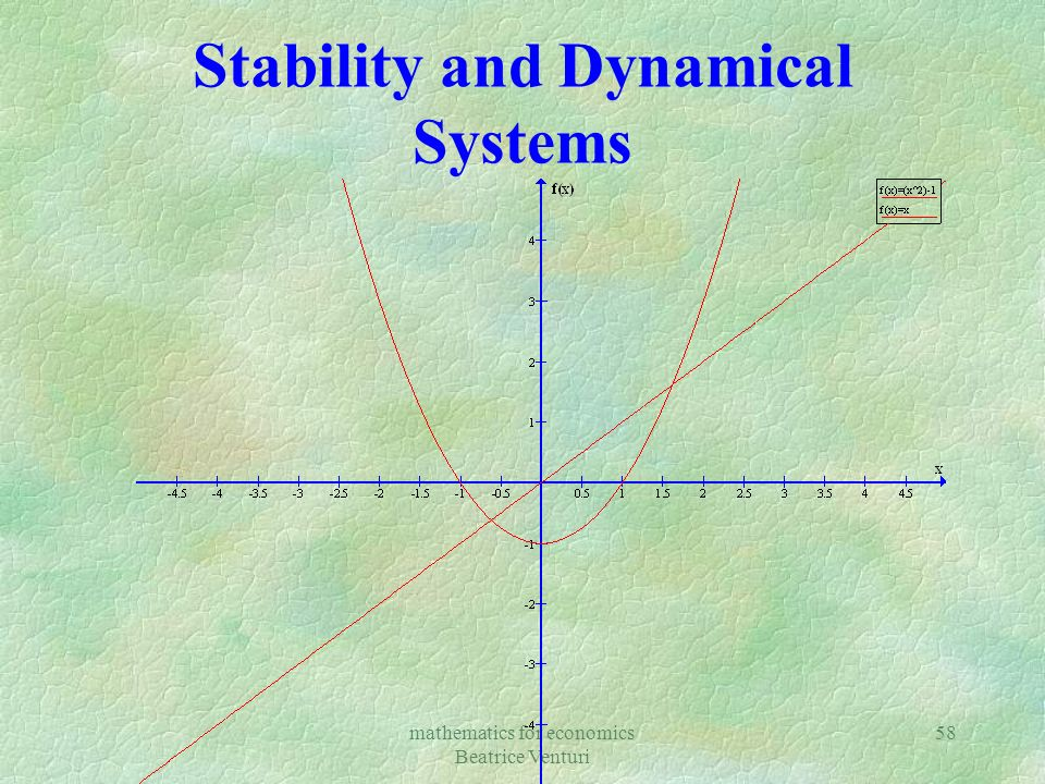 mathematics for economics Beatrice Venturi 58 Stability and Dynamical Systems