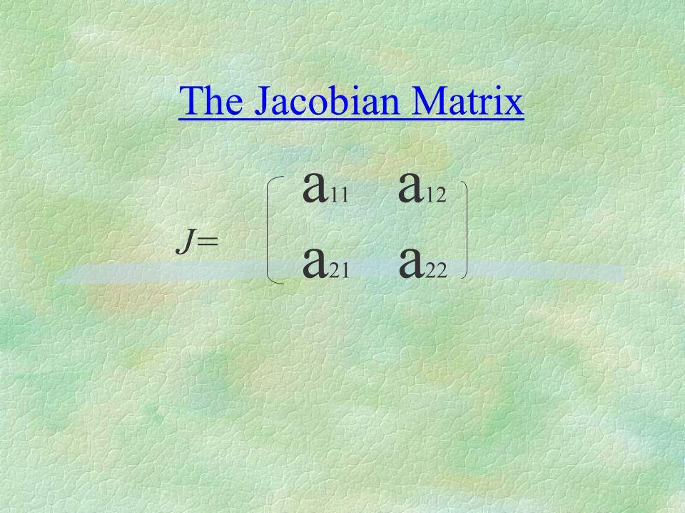 The Jacobian Matrix J= a 11 a 12 a 21 a 22