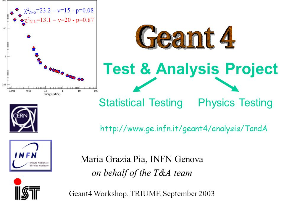Maria Grazia Pia, INFN Genova Test & Analysis Project Maria Grazia Pia, INFN Genova on behalf of the T&A team http://www.ge.infn.it/geant4/analysis/Ta
